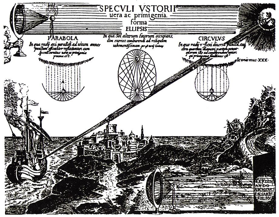 Mathematics of the Ellipse - Archimedes
