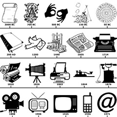 Image result for history of communications